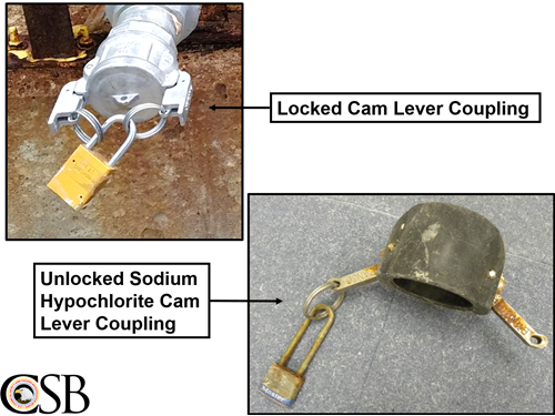 Cam_Lever_Couplings
