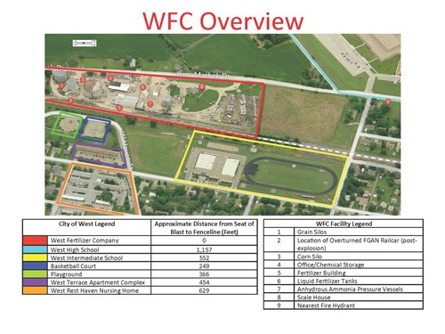 WFC_Overview_